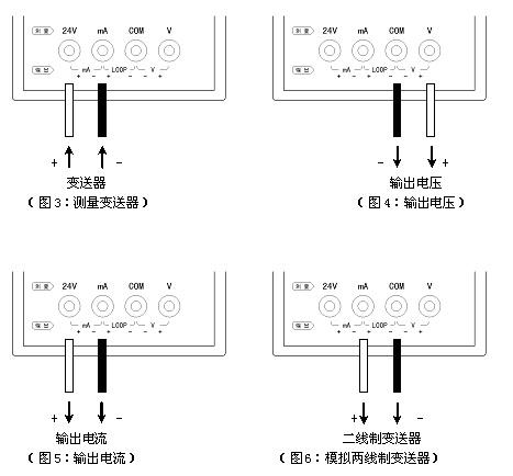 高精度电流电压校验仪(0.02)