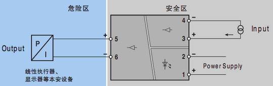 智能数显仪表,多功能电力仪表,电量变送器,压力变送器,信号隔离器.