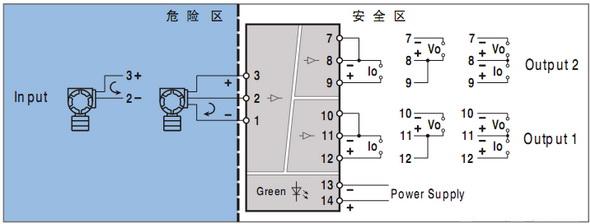 技术参数 l   电源电压:20~30vdc 电源指示:通电时,led 电源灯