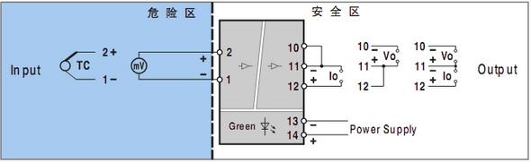 tm5074热电偶输入隔离式安全栅 上海,北京,天津